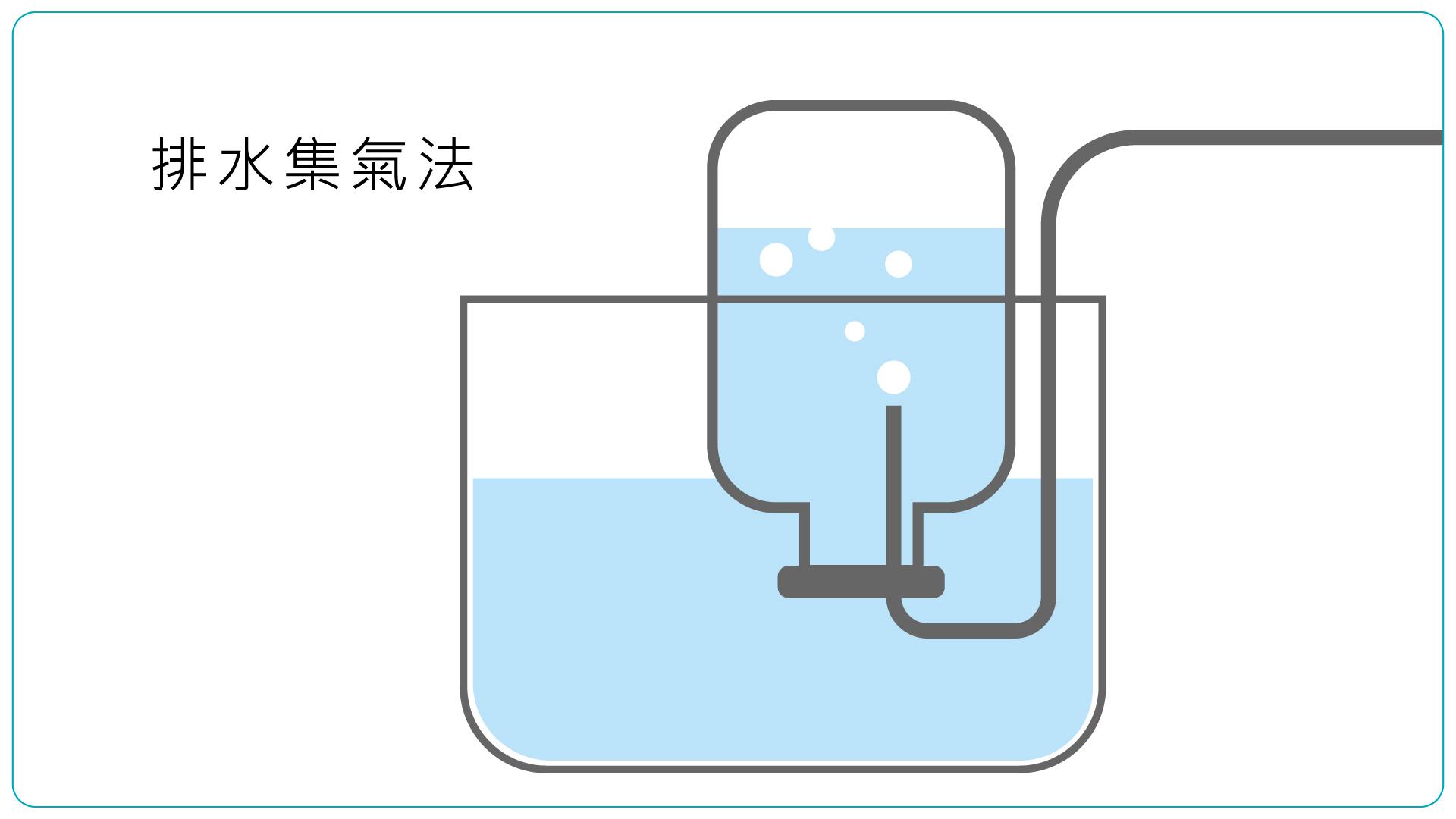 氫氣 排水集氣法