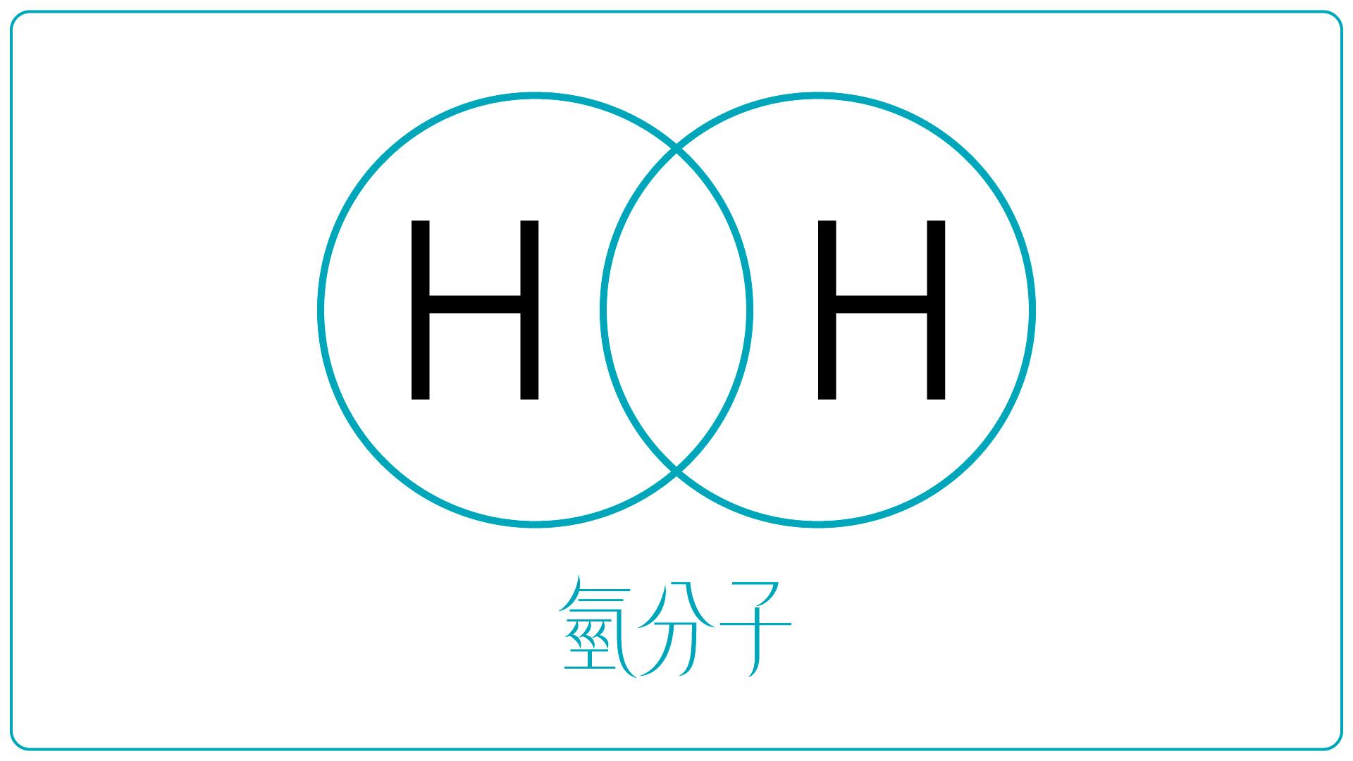 水素就是日文的氫