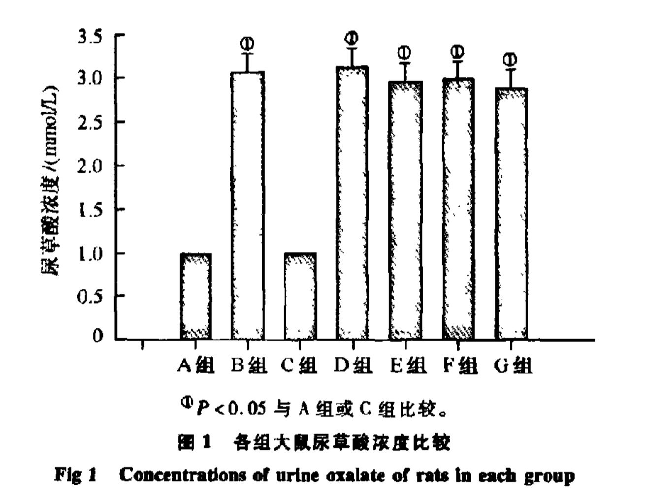 氫水與腎結石